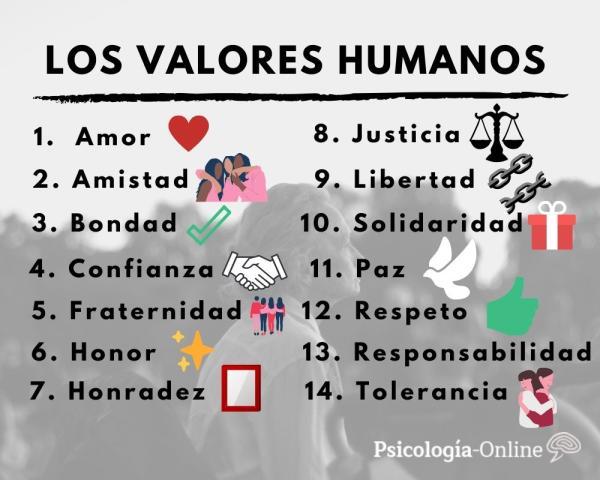 Valores humanos: definición, lista, tipos y ejemplos - Lista de valores humanos, significado y ejemplos