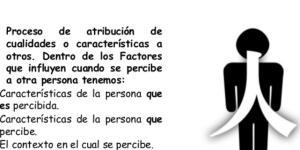 Factores que influyen en la percepción de personas