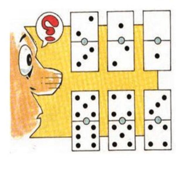 Psicología Online - El Test Dominó - interpretación y explicación