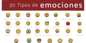 Los 30 tipos de emociones y su significado