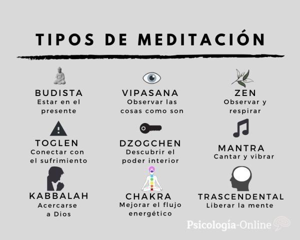 Tipos de meditación y sus beneficios