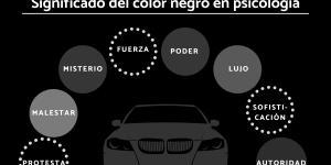 Significado del color negro en psicología