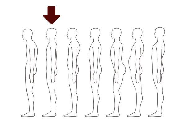 Significado de las posturas corporales - Postura dividida en dos
