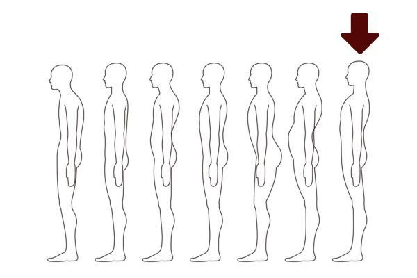 Significado de las posturas corporales - Postura hinchada