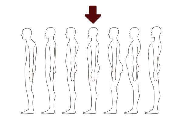 Significado de las posturas corporales - Postura rígida
