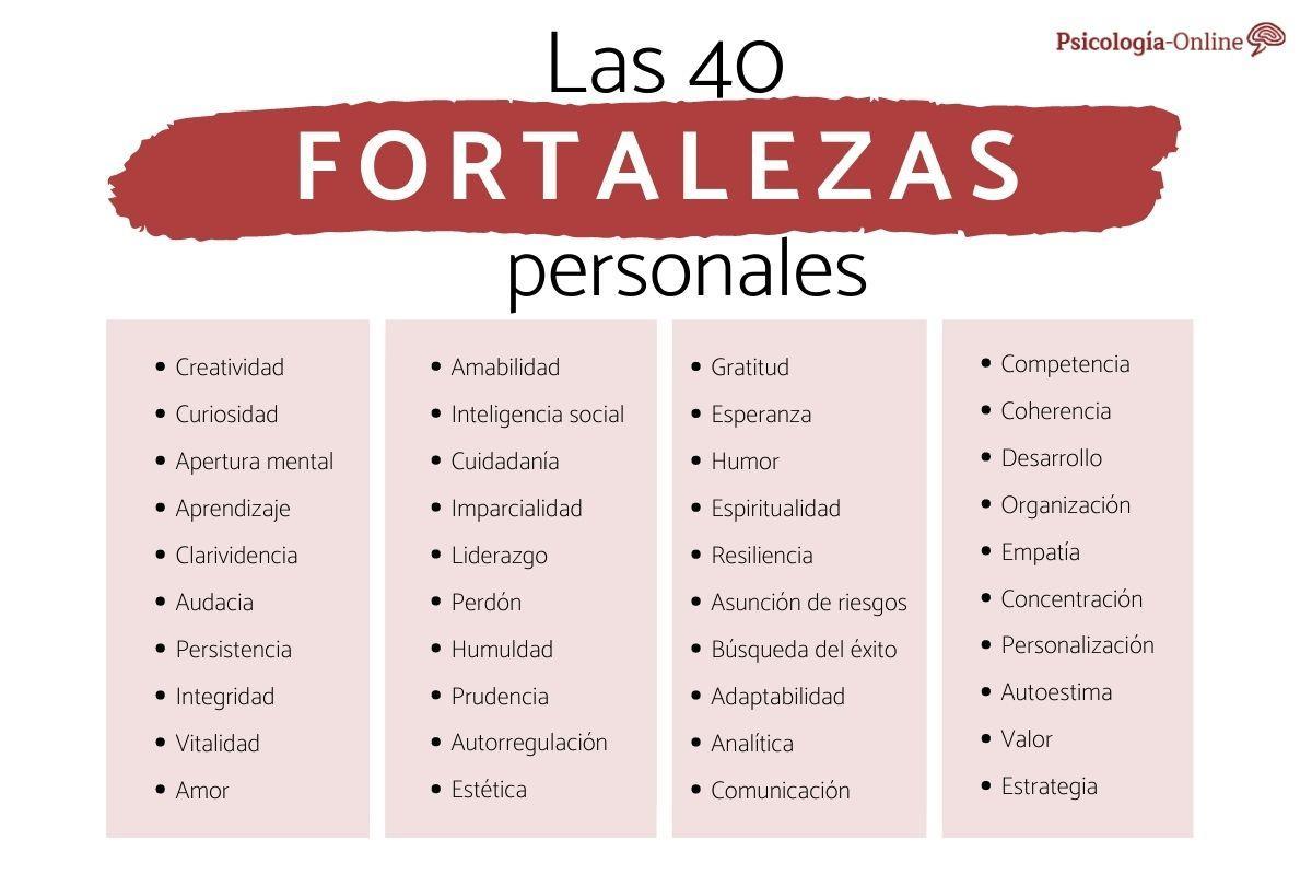 Las 40 Fortalezas De Una Persona Lista Con Ejemplos