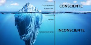 La metáfora del iceberg de Freud