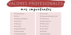 Valores profesionales: qué son lista y ejemplos