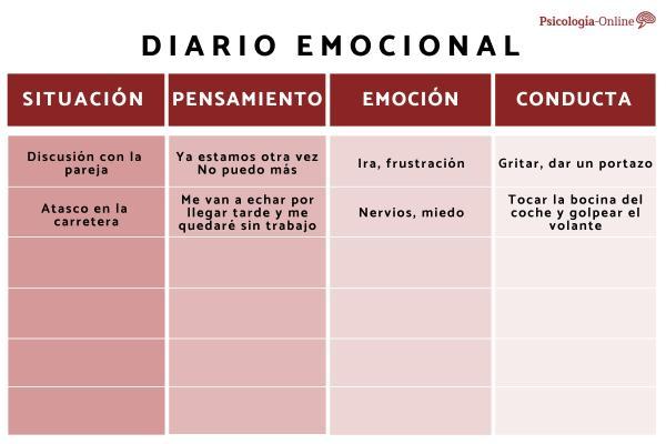 Cómo hacer un diario de emociones