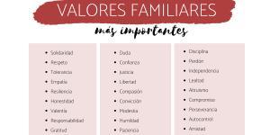 Valores familiares: qué son, cuáles son y ejemplos