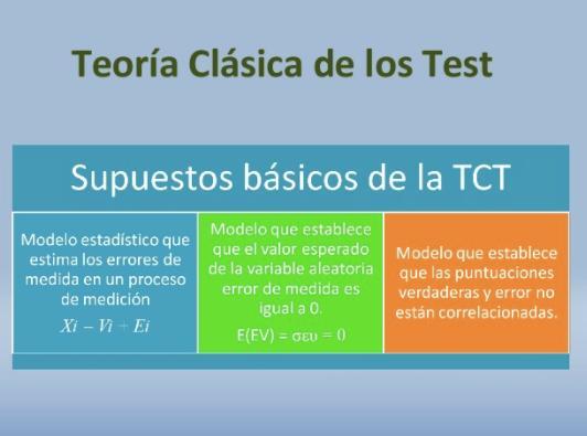 Teoría Clásica de test