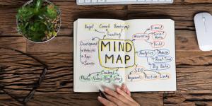 Los mapas mentales de Tony Buzan