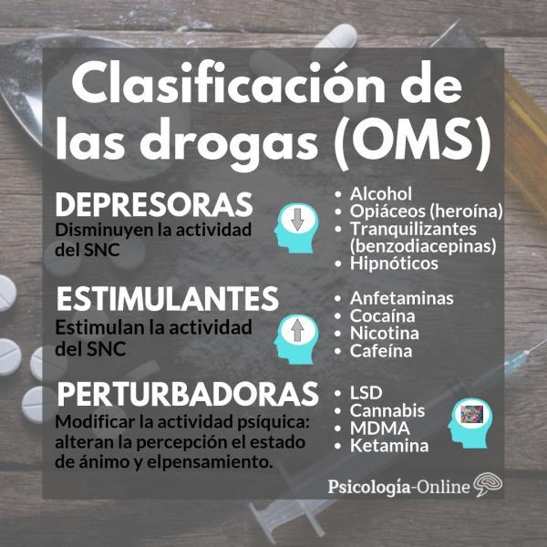Clasificación de las drogas - OMS y sus efectos - Clasificación de las drogas (OMS): esquema resumen