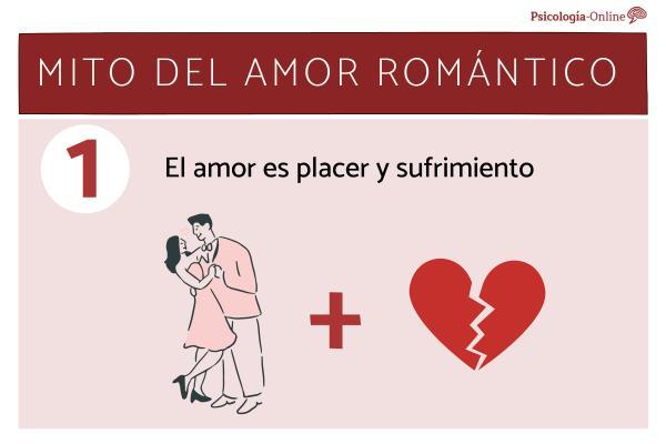 Mitos del amor romántico y la realidad - El amor es placer y sufrimiento