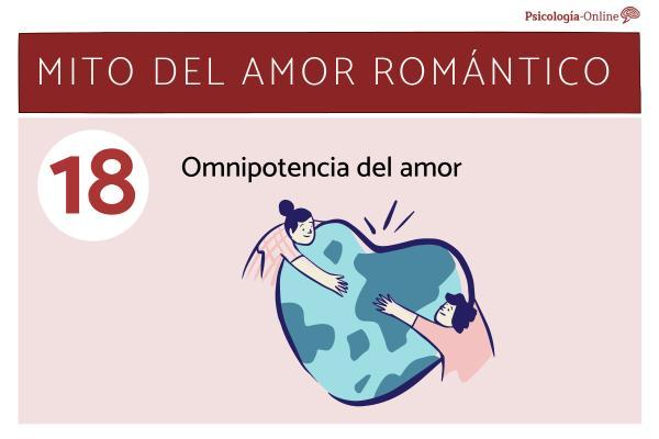 Mitos del amor romántico y la realidad - Omnipotencia del amor