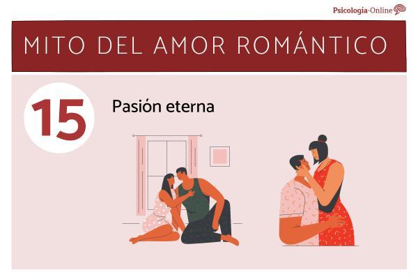Mitos del amor romántico y la realidad - Pasión eterna