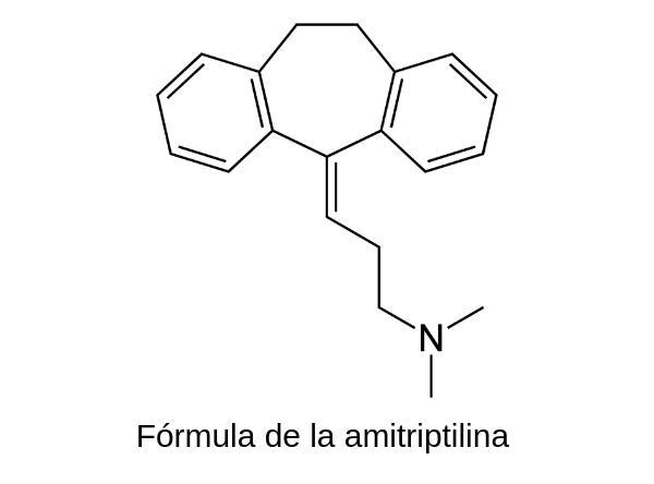 Antidepresivos tricíclicos: para qué sirven, nombres y efectos secundarios - Antidepresivos tricíclicos: nombres comerciales