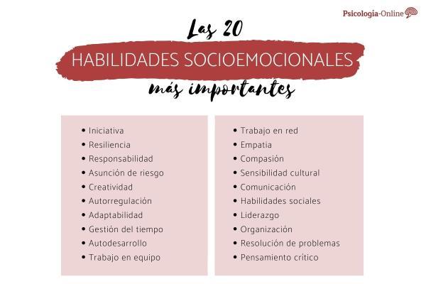 Habilidades socioemocionales: qué son, tipos y ejemplos