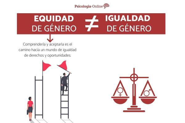 Igualdad de género: qué es con ejemplos - Equidad de género