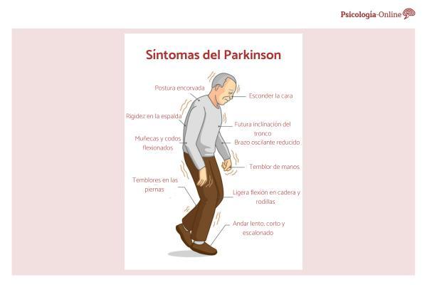 ¿El Parkinson tiene cura?