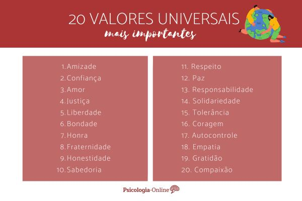 Valores universais: quais são, lista e exemplos