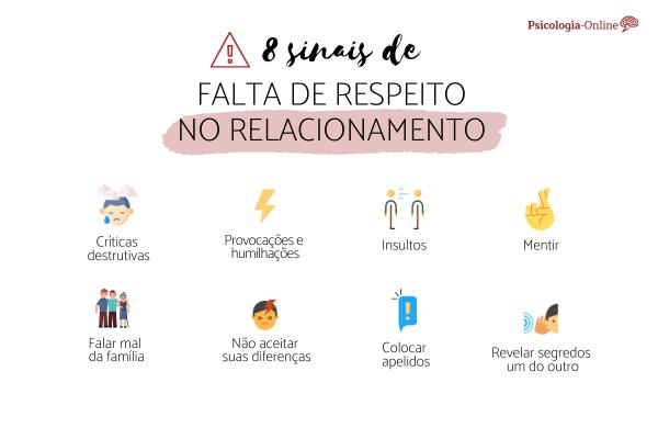 Falta de respeito no relacionamento