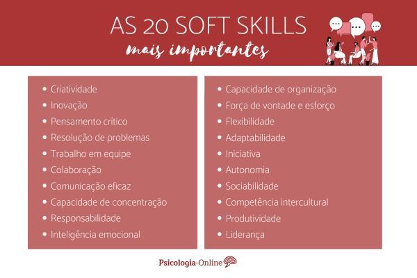 Soft skills: o que são, quais são e exemplos