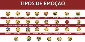 Os 30 tipos de emoções e seus significados