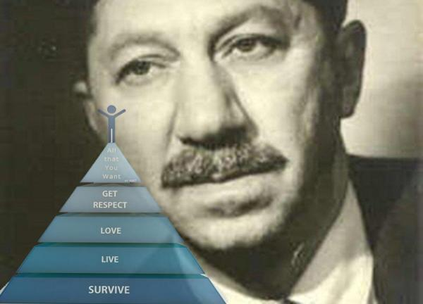 Pirâmide de Maslow: o que é e como funciona
