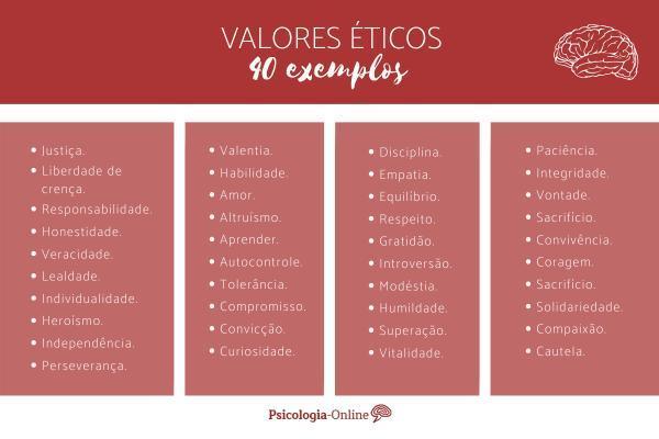 Tipos de valores e exemplos - Valores éticos
