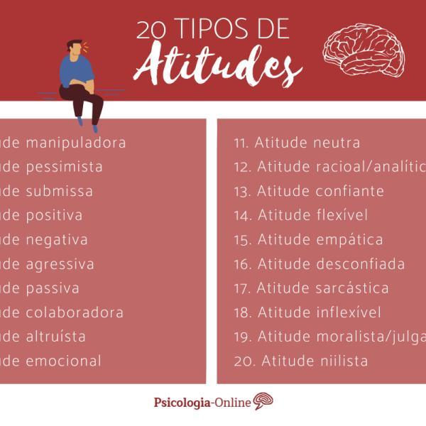 20 Tipos De Atitudes Do Ser Humano Lista E Exemplos