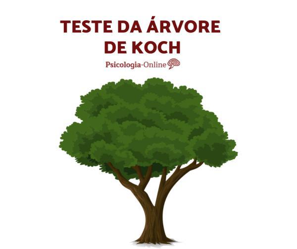 Teste da Árvore de Koch - funcionamento e interpretação