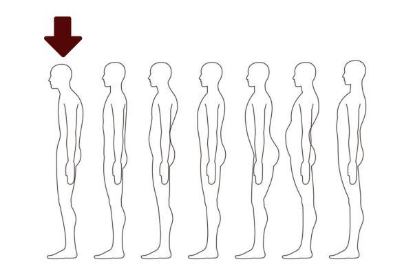 Linguagem corporal e o significado das posturas corporais - Postura curvada