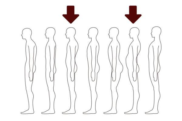 Linguagem corporal e o significado das posturas corporais - Postura submissa