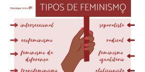 Tipos de feminismo que existem na atualidade