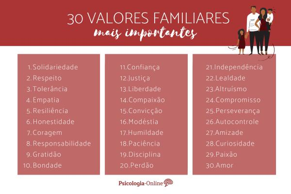 Valores familiares: o que são, quais são e exemplos