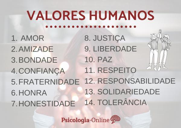 Valores humanos: o que são, lista, tipos e exemplos - Lista de valores humanos e exemplos