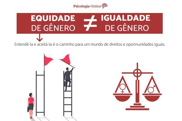 Igualdade de gênero: o que é, exemplos e argumentos - Equidade de gênero